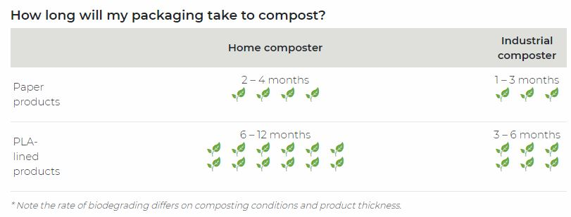 Mpact Home Composter